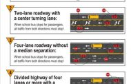 Here are some important driving and school bus safety tips