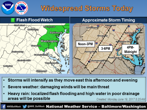 Flash flood warning, severe thunderstorms expected this afternoon
