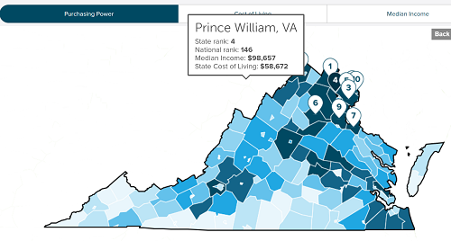 SmartAsset study lists Prince William as #4 for cost of living in Virginia