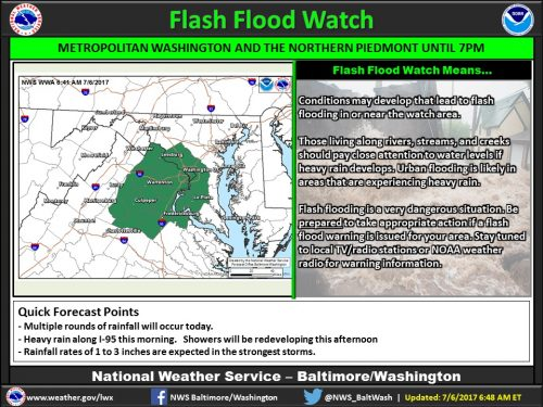 Flash flood warning issued for Prince William County-area